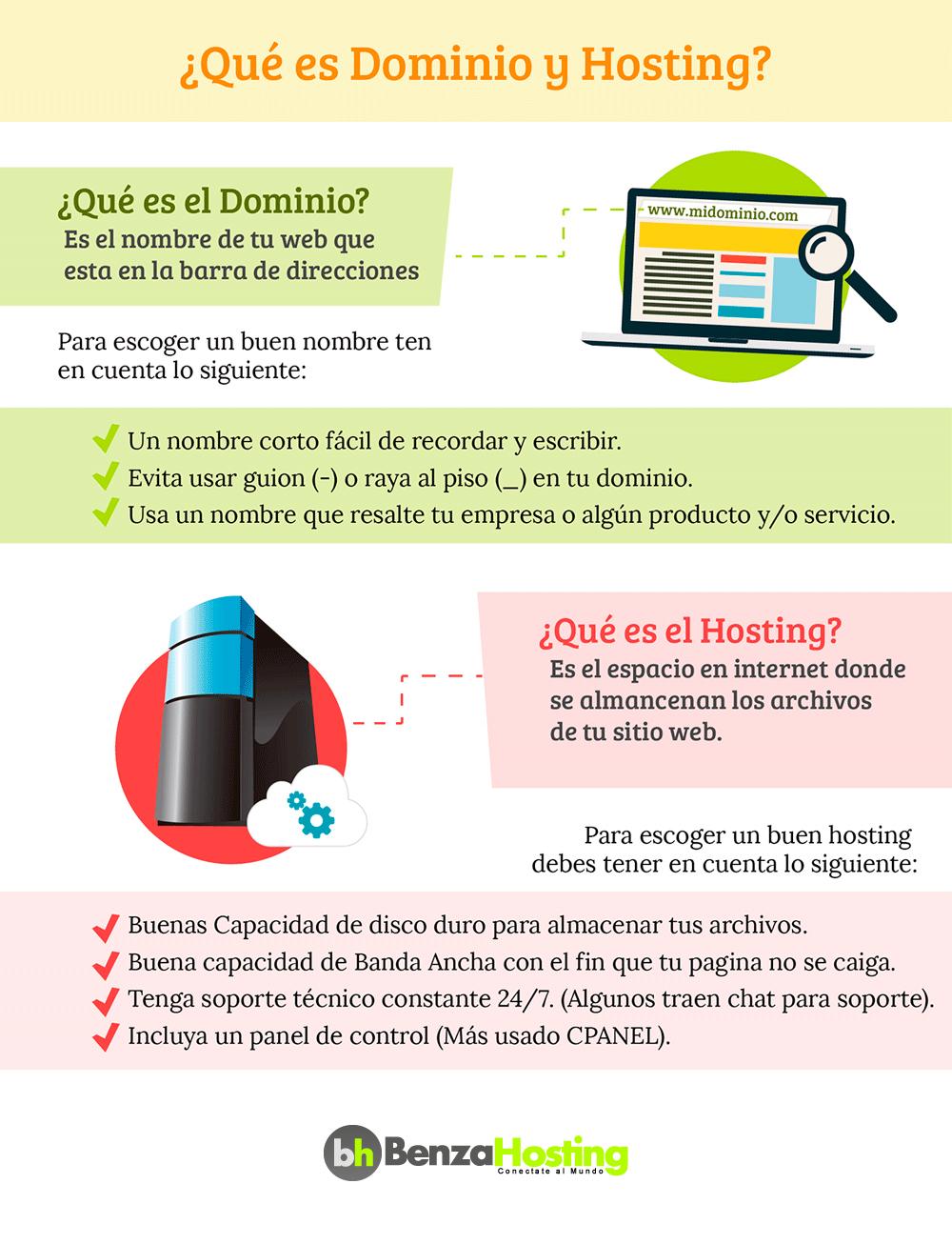 hosting-dominio-cubemedia
